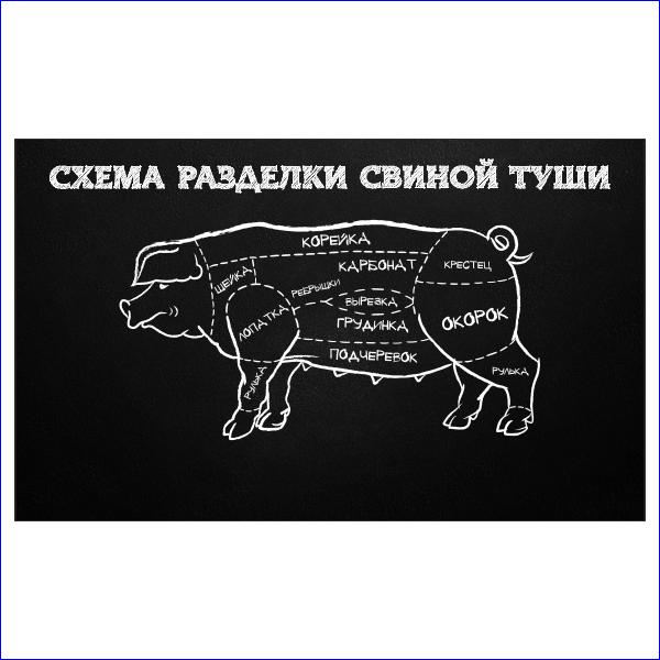 Схема разделки свиной туши, мясо, свинина